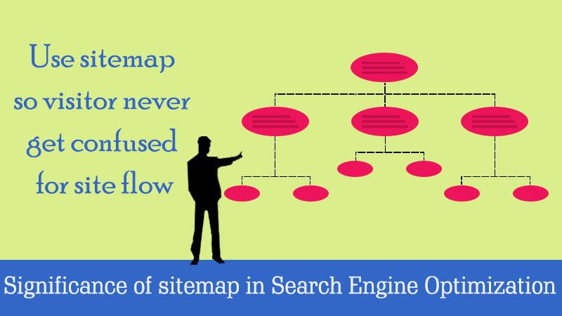 SEO Tip 2020 - sitemap importance